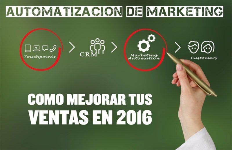 automatizacion de marketing con activecampaign